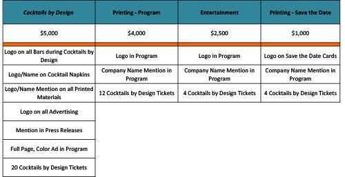 Sponsor Information – Design Appetit